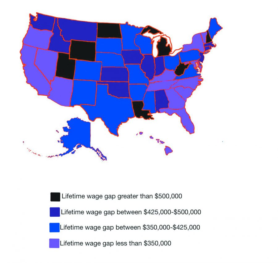 A brief look at average at the lifetime wage gap in the states